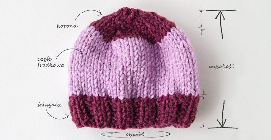 Schemat czapki